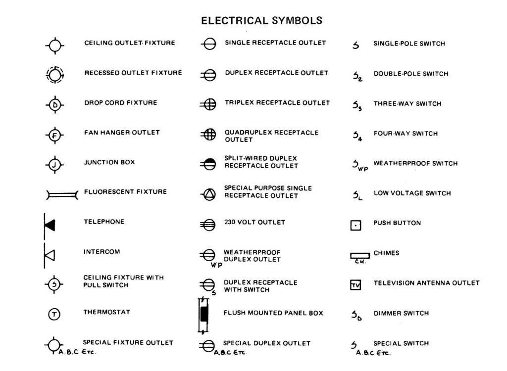 Understanding Blueprints Floor Plan Symbols For Home Plans ...